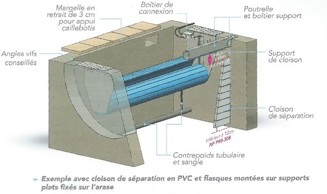 Volet roulant piscine immergee for Prix volet roulant piscine immerge